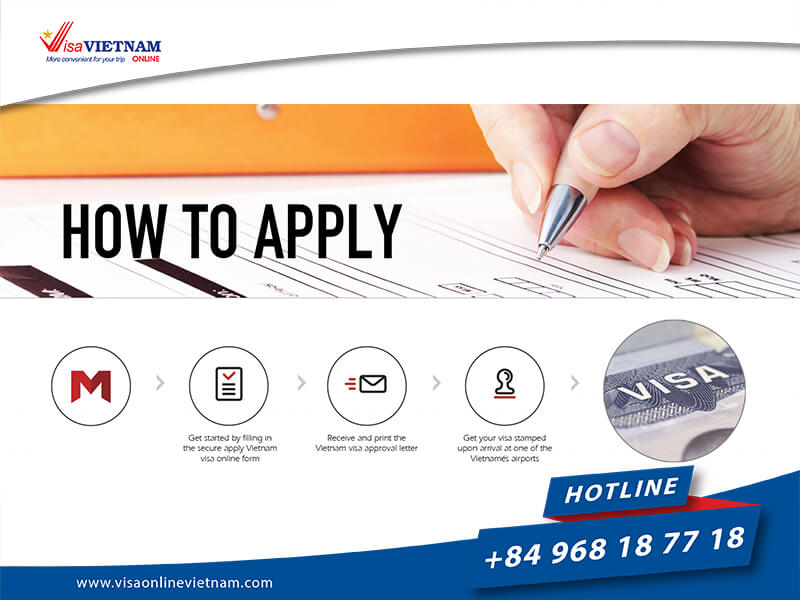 How to apply Vietnam Business visa in Australia?